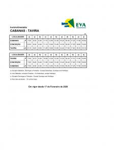 cabanas_to_tavira