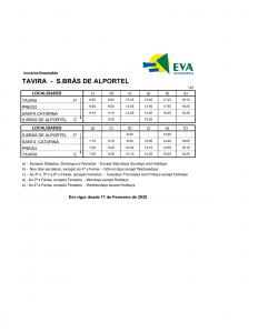 tavira_to_sao_bras_alportel